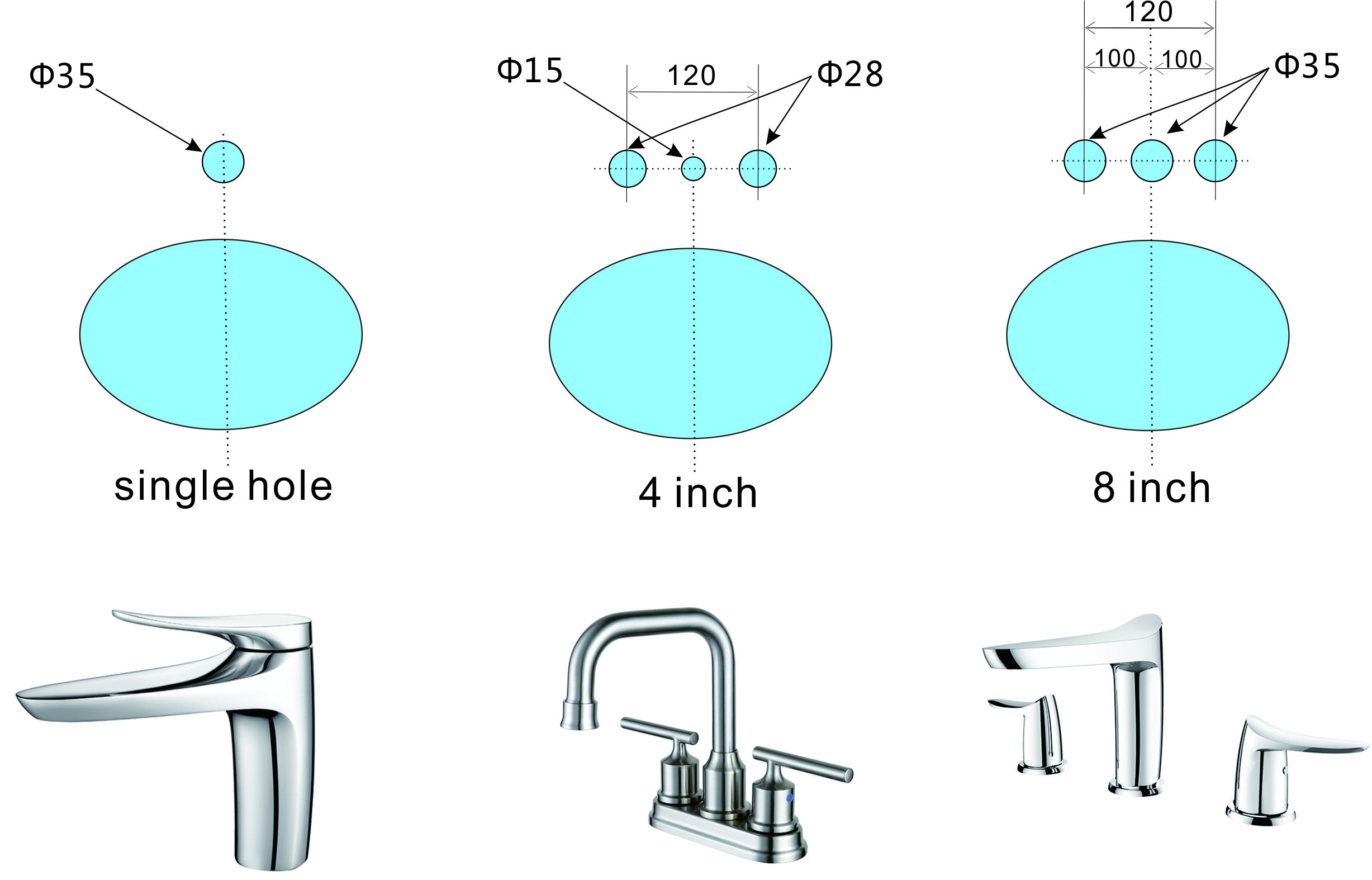 What Is The Widespread Faucet For Home?